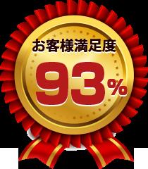 高品質サービスでお客様満足度93%